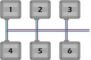 Common bus-x_LI